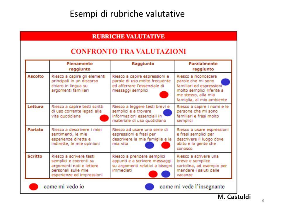 8 Esempi di rubriche valutative M. Castoldi
