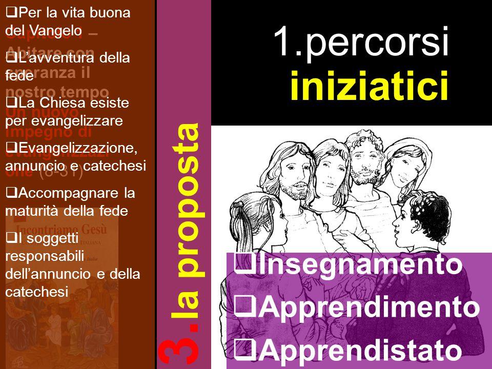 Capitolo 1 – Abitare con speranza il nostro tempo Un nuovo impegno di evangelizzazi one (8-31) 3. la proposta 1.percorsi iniziatici  Insegnamento  A