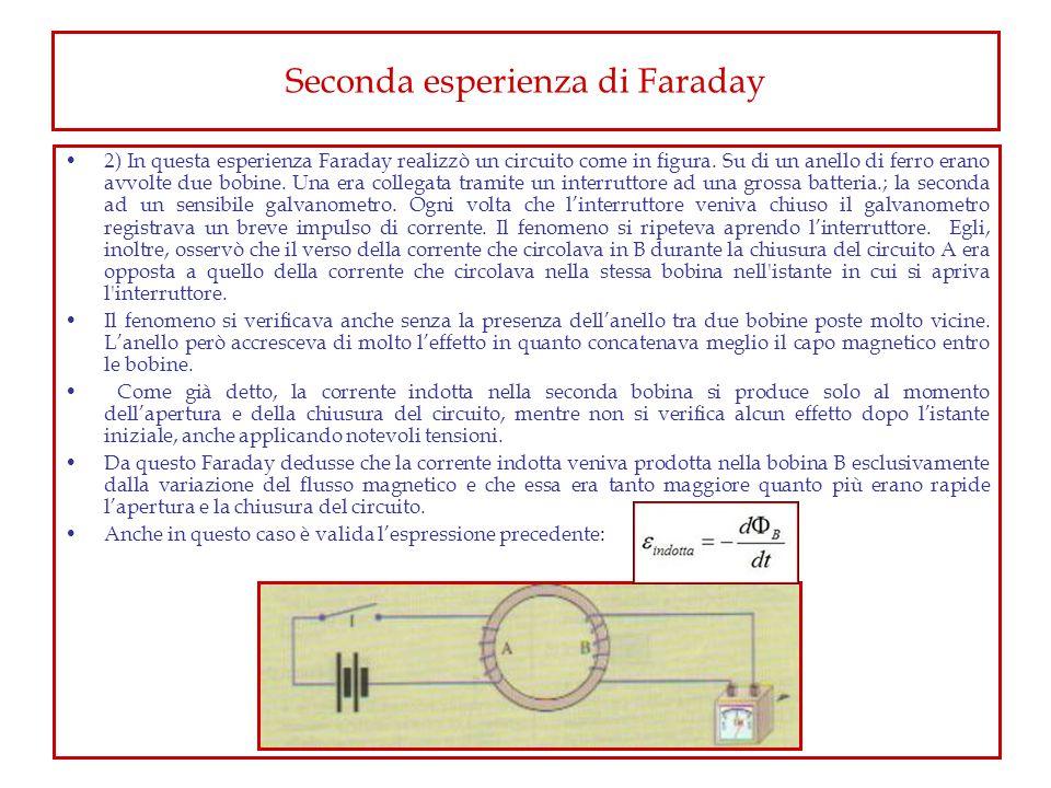 Seconda esperienza di Faraday 2) In questa esperienza Faraday realizzò un circuito come in figura.