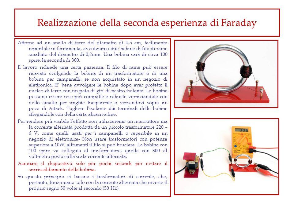 Realizzazione della seconda esperienza di Faraday Attorno ad un anello di ferro del diametro di 4-5 cm, facilmente reperibile in ferramenta, avvolgiamo due bobine di filo di rame smaltato del diametro di 0,2mm.