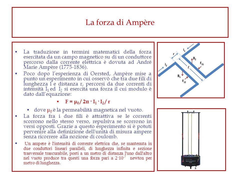 La forza di Ampère La traduzione in termini matematici della forza esercitata da un campo magnetico su di un conduttore percorso dalla corrente elettrica è dovuta ad André Marie Ampère (1775-1836).