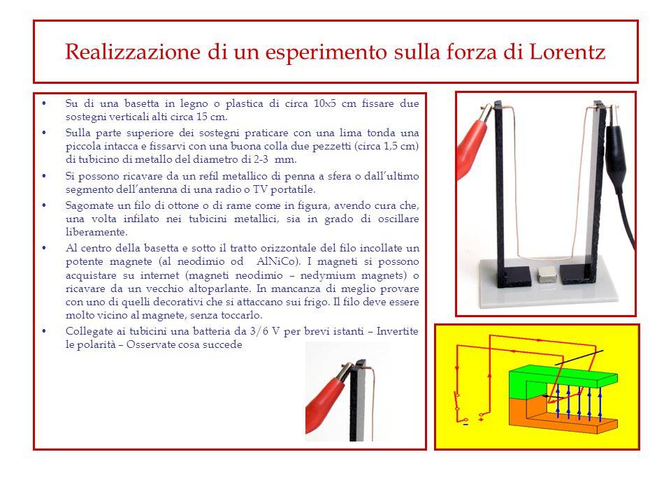 Realizzazione di un esperimento sulla forza di Lorentz Su di una basetta in legno o plastica di circa 10x5 cm fissare due sostegni verticali alti circa 15 cm.