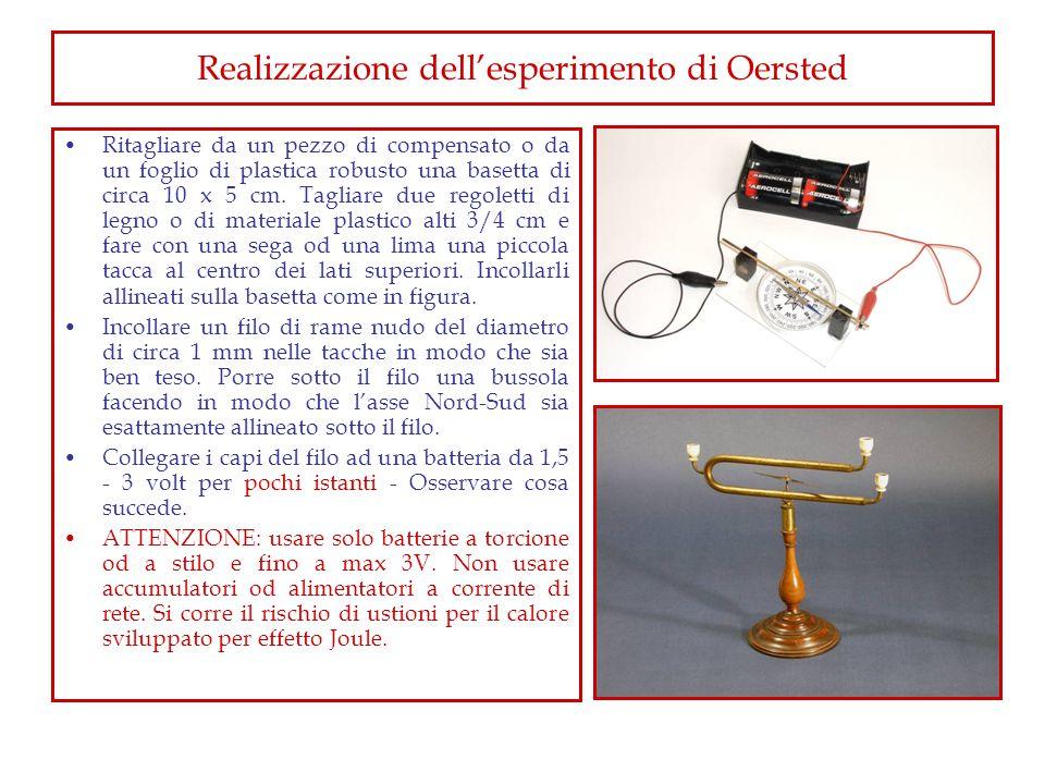 Realizzazione dell'esperimento di Oersted Ritagliare da un pezzo di compensato o da un foglio di plastica robusto una basetta di circa 10 x 5 cm.