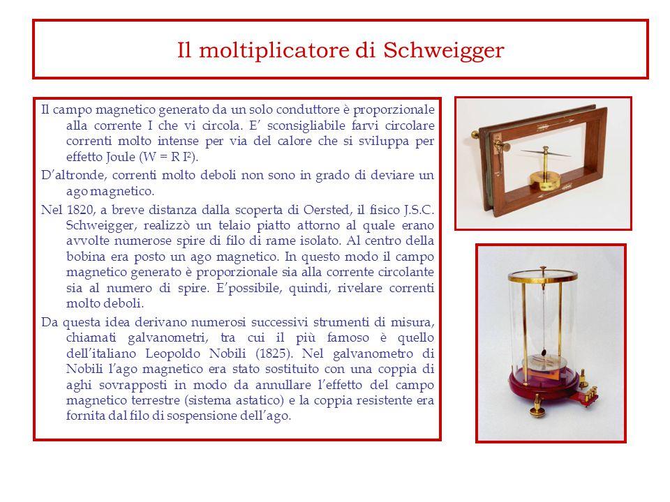 Il moltiplicatore di Schweigger Il campo magnetico generato da un solo conduttore è proporzionale alla corrente I che vi circola.
