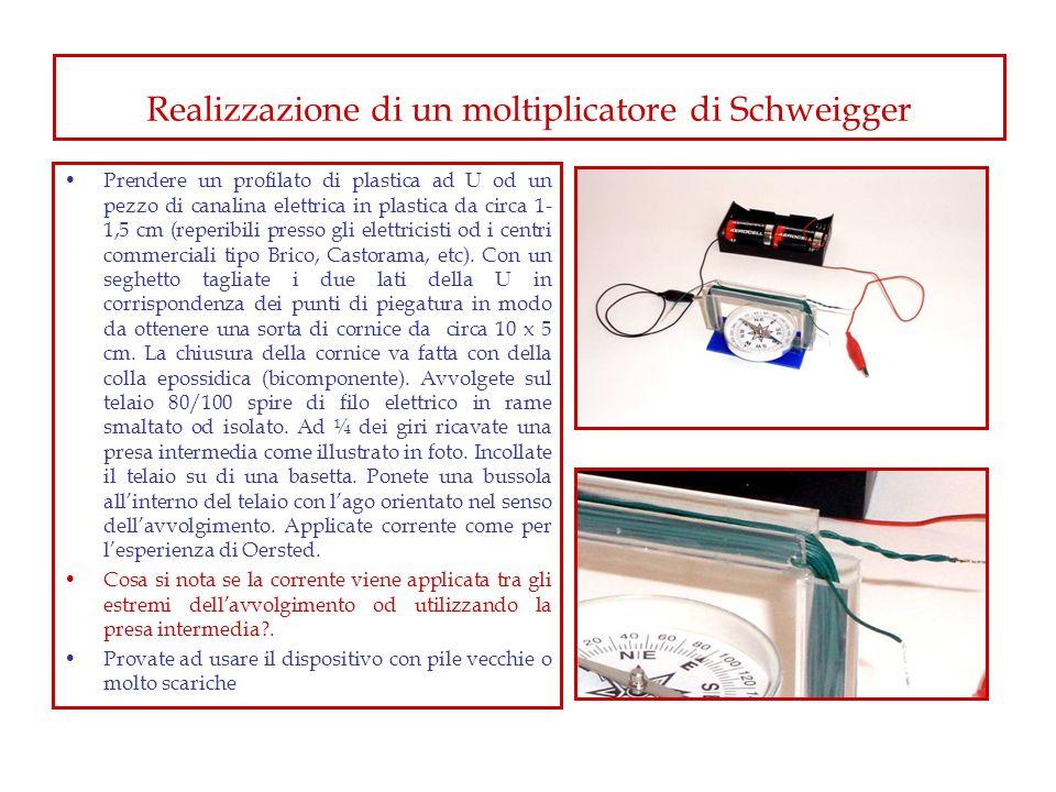 L'elettromagnete (elettrocalamita) Come abbiamo visto nel moltiplicatore di Schweigger, avvolgendo più spire di un conduttore su di un supporto, il campo magnetico generato all'interno di esso è più forte.