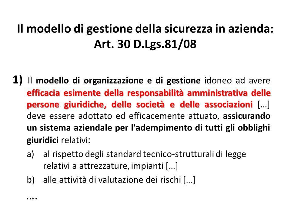 efficacia esimente della responsabilità amministrativa delle persone giuridiche, delle società e delle associazioni 1) Il modello di organizzazione e