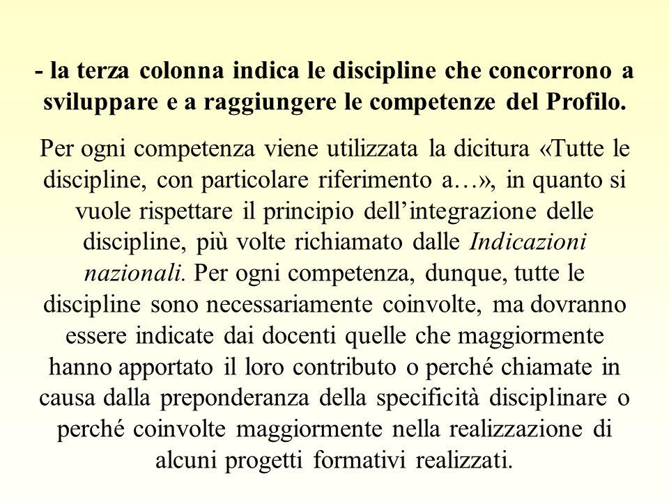 - la terza colonna indica le discipline che concorrono a sviluppare e a raggiungere le competenze del Profilo. Per ogni competenza viene utilizzata la