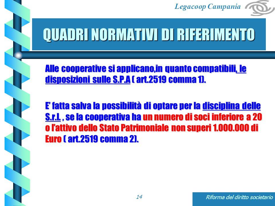 Legacoop Campania Riforma del diritto societario14 QUADRI NORMATIVI DI RIFERIMENTO Alle cooperative si applicano,in quanto compatibili, le disposizioni sulle S.P.A ( art.2519 comma 1).