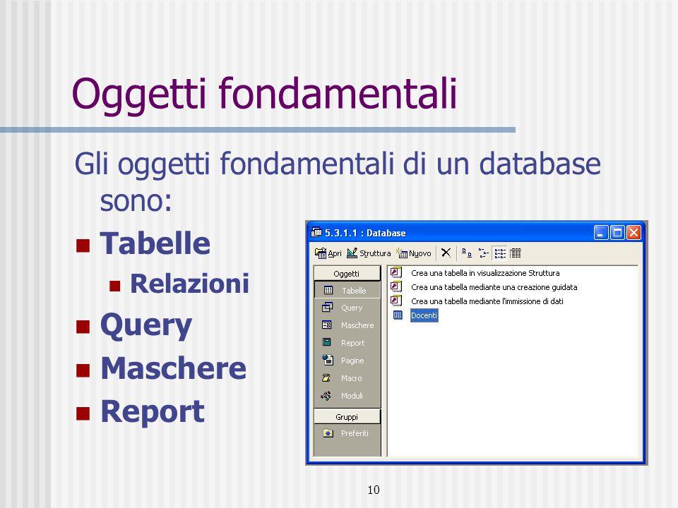 10 Oggetti fondamentali Gli oggetti fondamentali di un database sono: Tabelle Relazioni Query Maschere Report