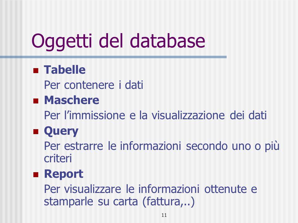 11 Oggetti del database Tabelle Per contenere i dati Maschere Per l'immissione e la visualizzazione dei dati Query Per estrarre le informazioni second