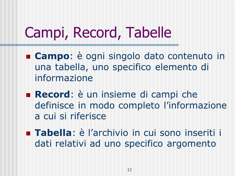 13 Campi, Record, Tabelle Campo: è ogni singolo dato contenuto in una tabella, uno specifico elemento di informazione Record: è un insieme di campi che definisce in modo completo l'informazione a cui si riferisce Tabella: è l'archivio in cui sono inseriti i dati relativi ad uno specifico argomento