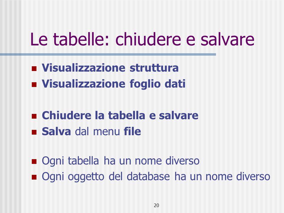 20 Le tabelle: chiudere e salvare Visualizzazione struttura Visualizzazione foglio dati Chiudere la tabella e salvare Salva dal menu file Ogni tabella ha un nome diverso Ogni oggetto del database ha un nome diverso