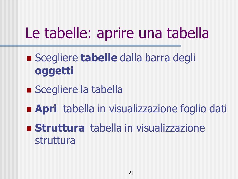 21 Le tabelle: aprire una tabella Scegliere tabelle dalla barra degli oggetti Scegliere la tabella Apri tabella in visualizzazione foglio dati Struttu