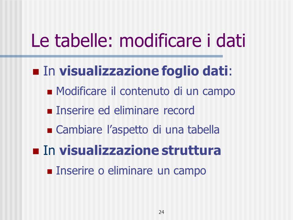 24 Le tabelle: modificare i dati In visualizzazione foglio dati: Modificare il contenuto di un campo Inserire ed eliminare record Cambiare l'aspetto di una tabella In visualizzazione struttura Inserire o eliminare un campo