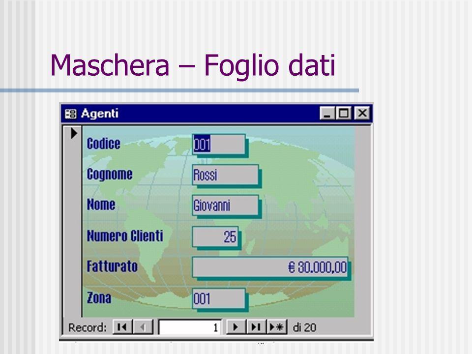 40 Maschera – Foglio dati