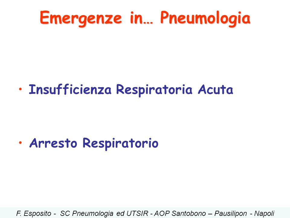 Emergenze in… Pneumologia Insufficienza Respiratoria Acuta Arresto Respiratorio F. Esposito - SC Pneumologia ed UTSIR - AOP Santobono – Pausilipon - N