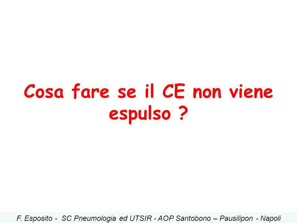 Cosa fare se il CE non viene espulso ? F. Esposito - SC Pneumologia ed UTSIR - AOP Santobono – Pausilipon - Napoli