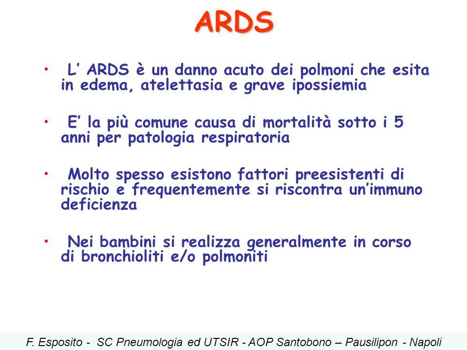 ARDS L' ARDS è un danno acuto dei polmoni che esita in edema, atelettasia e grave ipossiemia E' la più comune causa di mortalità sotto i 5 anni per pa