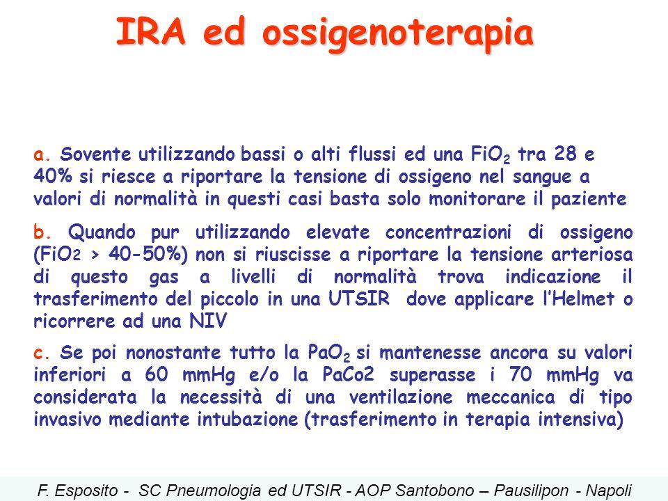 IRA ed ossigenoterapia a. Sovente utilizzando bassi o alti flussi ed una FiO 2 tra 28 e 40% si riesce a riportare la tensione di ossigeno nel sangue a