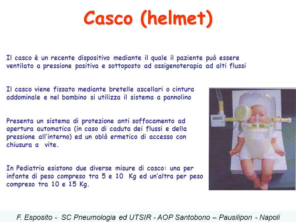 Il casco è un recente dispositivo mediante il quale il paziente può essere ventilato a pressione positiva e sottoposto ad ossigenoterapia ad alti flus