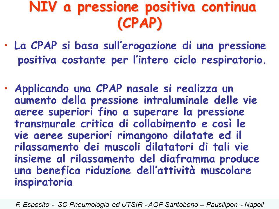 La CPAP si basa sull'erogazione di una pressione positiva costante per l'intero ciclo respiratorio. Applicando una CPAP nasale si realizza un aumento