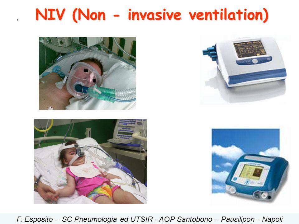 NIV (Non - invasive ventilation) F. Esposito - SC Pneumologia ed UTSIR - AOP Santobono – Pausilipon - Napoli
