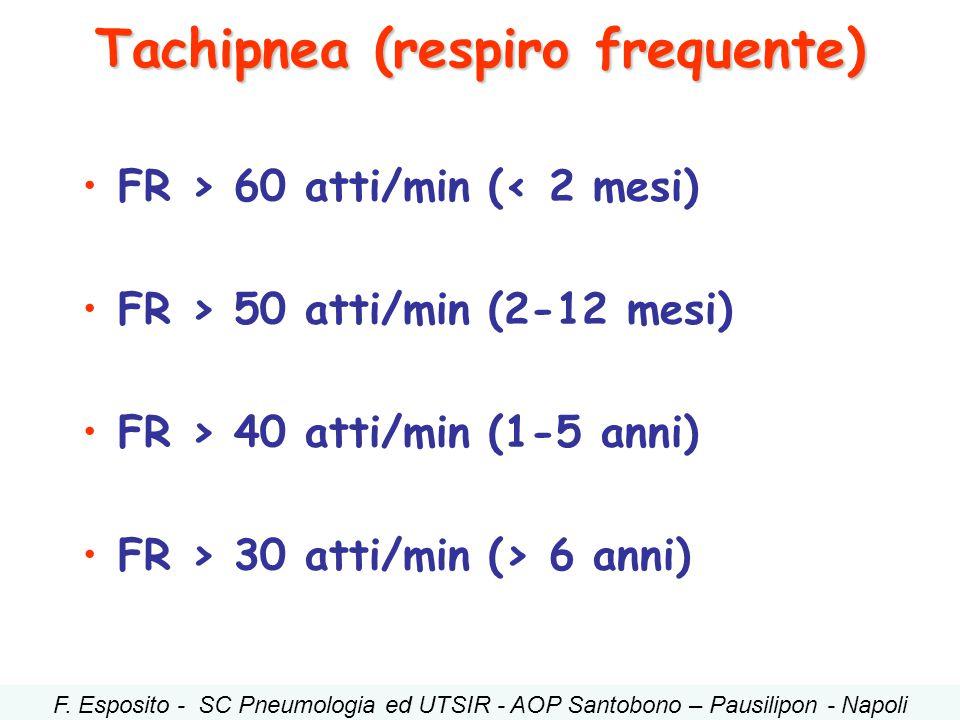 FR > 60 atti/min (< 2 mesi) FR > 50 atti/min (2-12 mesi) FR > 40 atti/min (1-5 anni) FR > 30 atti/min (> 6 anni) Tachipnea (respiro frequente) F. Espo