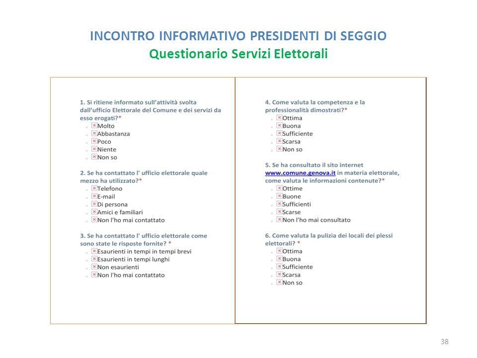 INCONTRO INFORMATIVO PRESIDENTI DI SEGGIO Questionario Servizi Elettorali 38