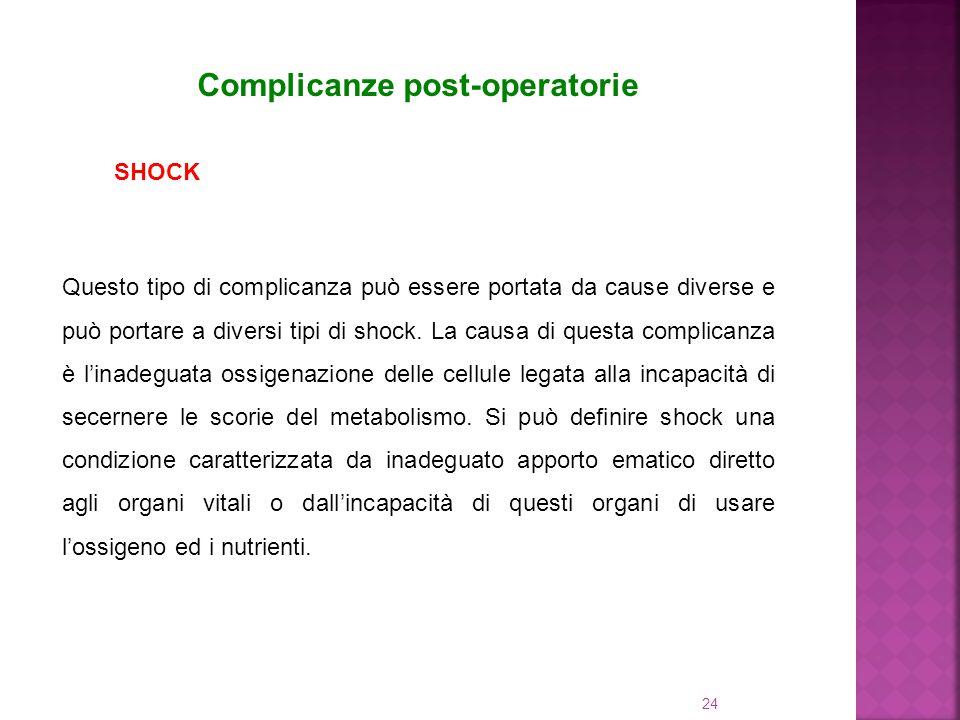 24 Complicanze post-operatorie SHOCK Questo tipo di complicanza può essere portata da cause diverse e può portare a diversi tipi di shock. La causa di