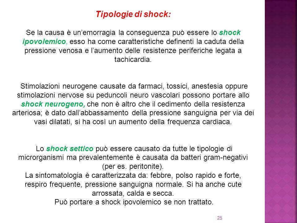 25 Tipologie di shock: Se la causa è un'emorragia la conseguenza può essere lo shock ipovolemico, esso ha come caratteristiche definenti la caduta del