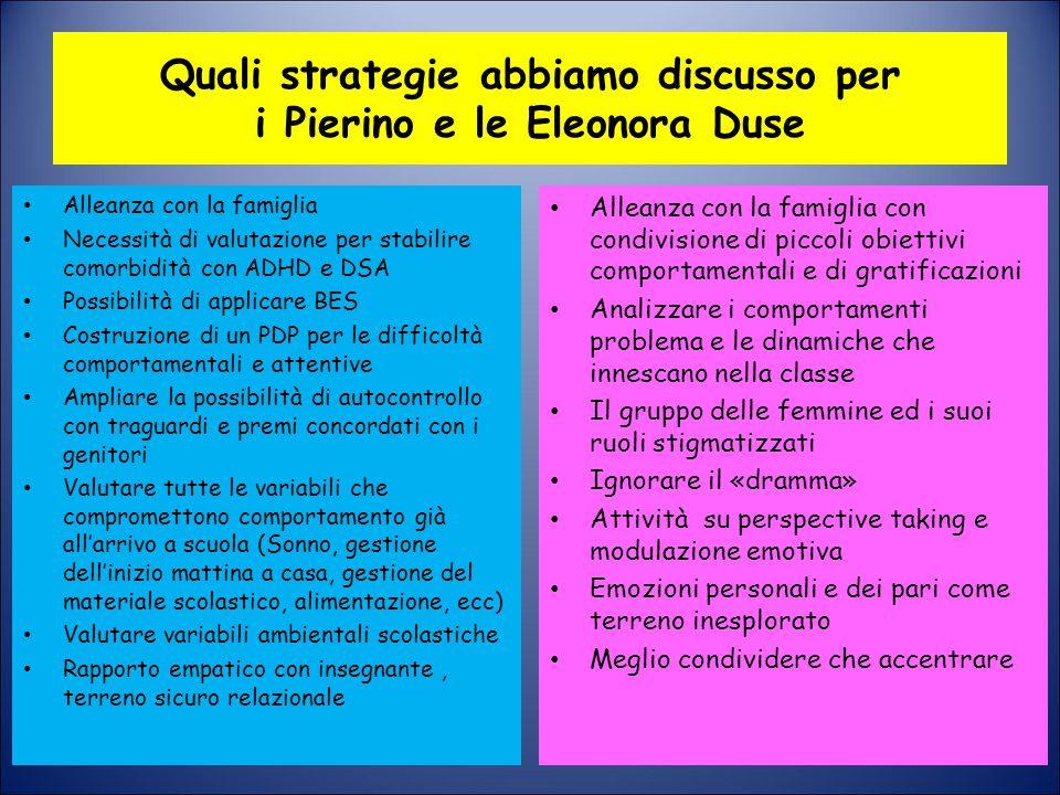 Quali strategie abbiamo discusso per i Pierino e le Eleonora Duse Alleanza con la famiglia Necessità di valutazione per stabilire comorbidità con ADHD