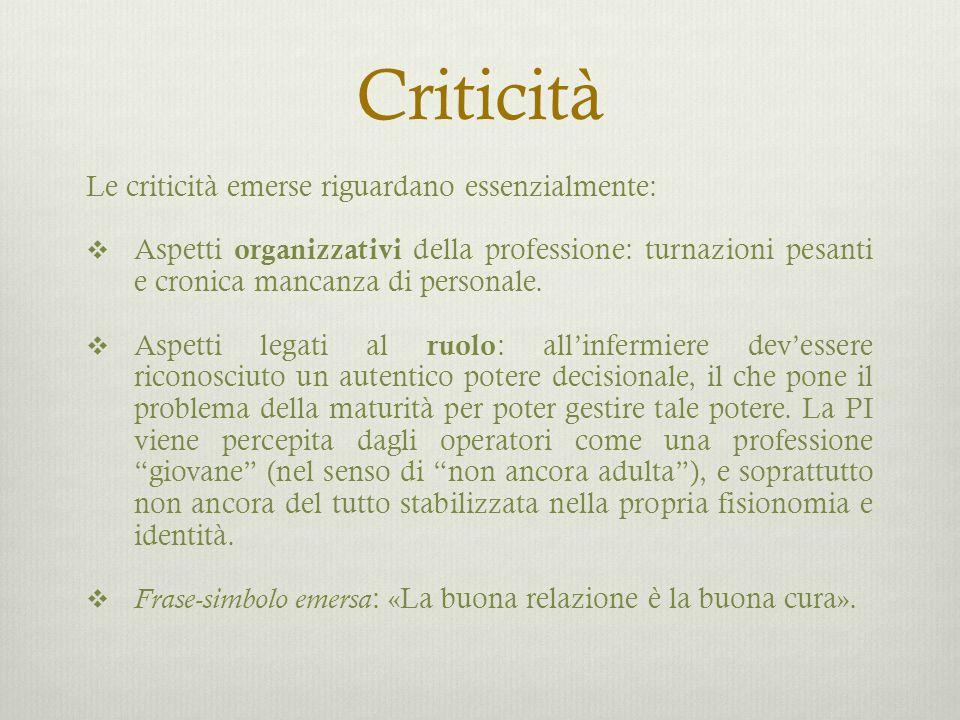 Criticità Le criticità emerse riguardano essenzialmente:  Aspetti organizzativi della professione: turnazioni pesanti e cronica mancanza di personale