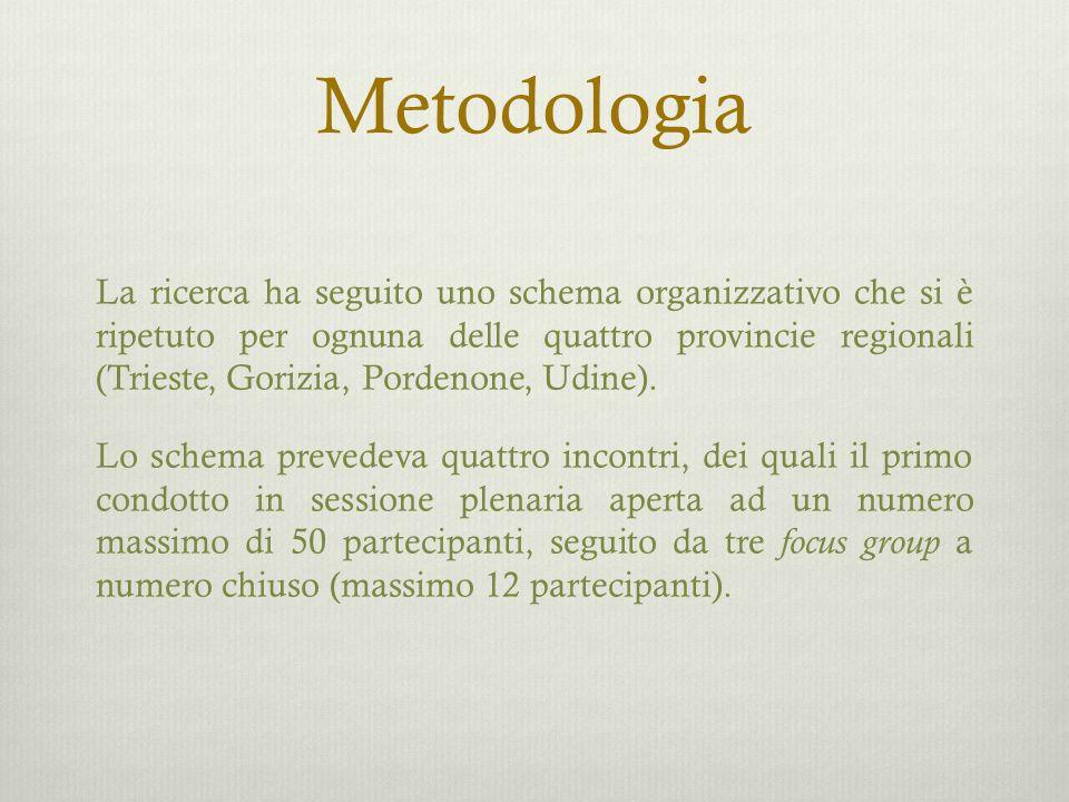 Metodologia La ricerca ha seguito uno schema organizzativo che si è ripetuto per ognuna delle quattro provincie regionali (Trieste, Gorizia, Pordenone, Udine).