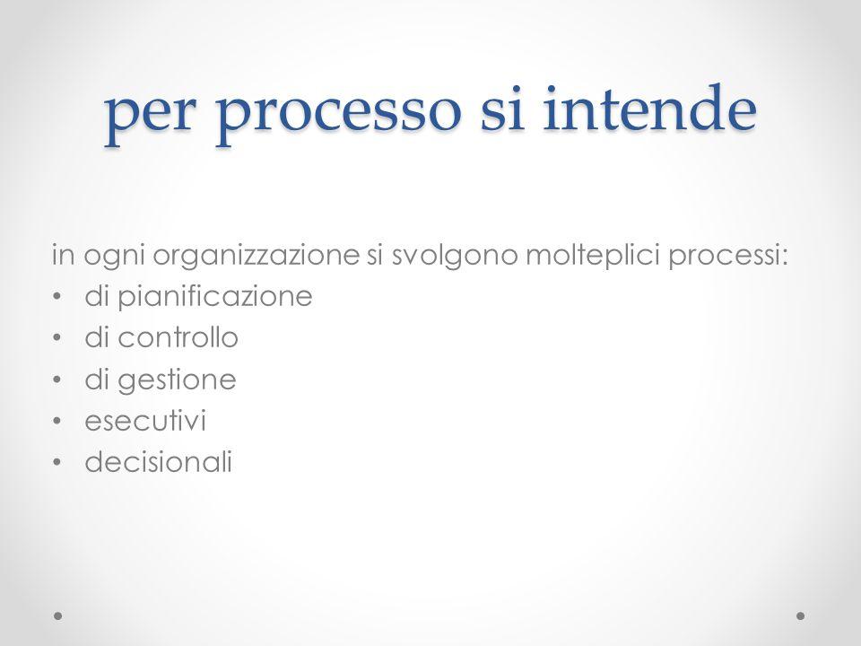 per processo si intende in ogni organizzazione si svolgono molteplici processi: di pianificazione di controllo di gestione esecutivi decisionali