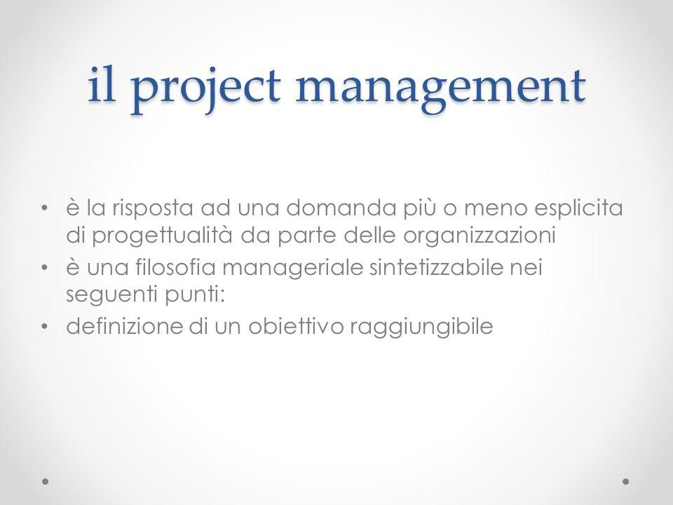 il project management è la risposta ad una domanda più o meno esplicita di progettualità da parte delle organizzazioni è una filosofia manageriale sin