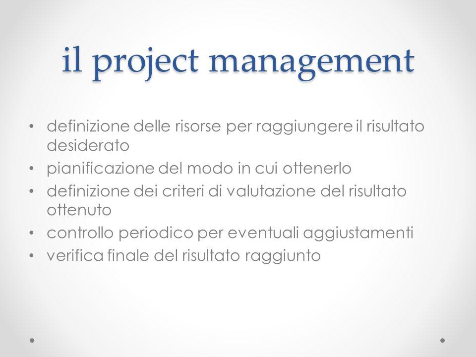 il project management definizione delle risorse per raggiungere il risultato desiderato pianificazione del modo in cui ottenerlo definizione dei crite