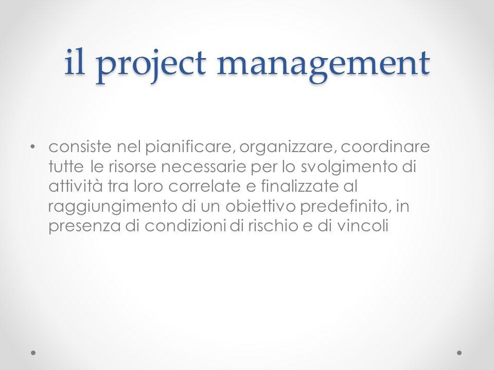 il project management consiste nel pianificare, organizzare, coordinare tutte le risorse necessarie per lo svolgimento di attività tra loro correlate