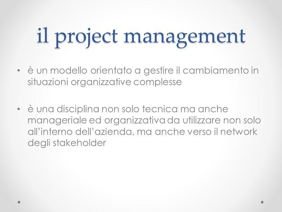 il project management è un modello orientato a gestire il cambiamento in situazioni organizzative complesse è una disciplina non solo tecnica ma anche