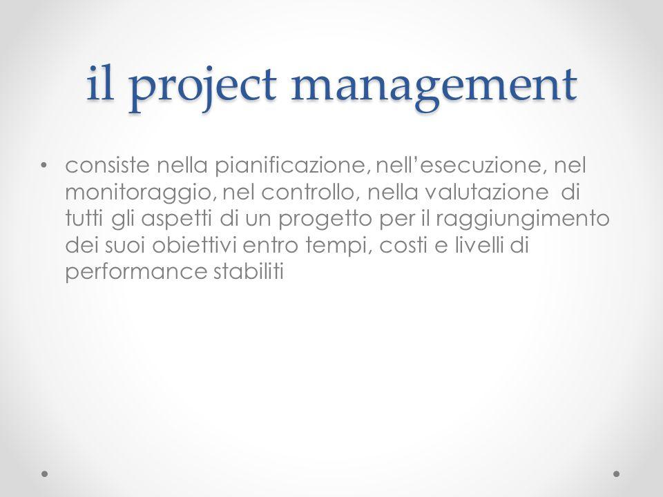 il project management consiste nella pianificazione, nell'esecuzione, nel monitoraggio, nel controllo, nella valutazione di tutti gli aspetti di un pr