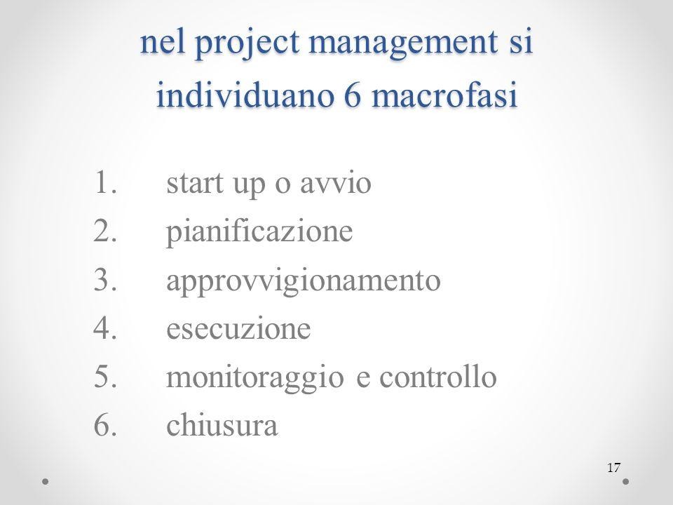 17 nel project management si individuano 6 macrofasi 1. start up o avvio 2. pianificazione 3. approvvigionamento 4. esecuzione 5. monitoraggio e contr
