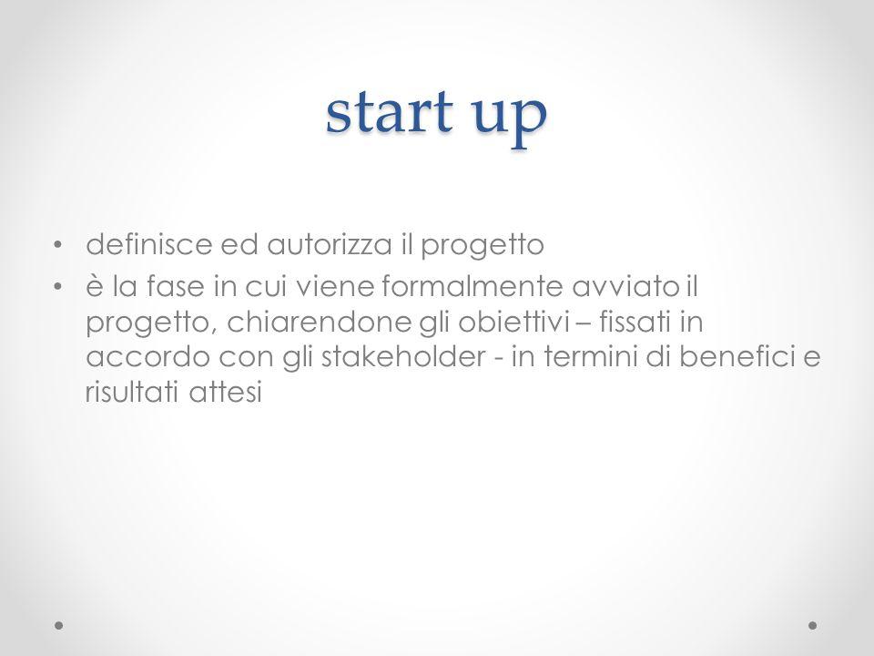 start up definisce ed autorizza il progetto è la fase in cui viene formalmente avviato il progetto, chiarendone gli obiettivi – fissati in accordo con