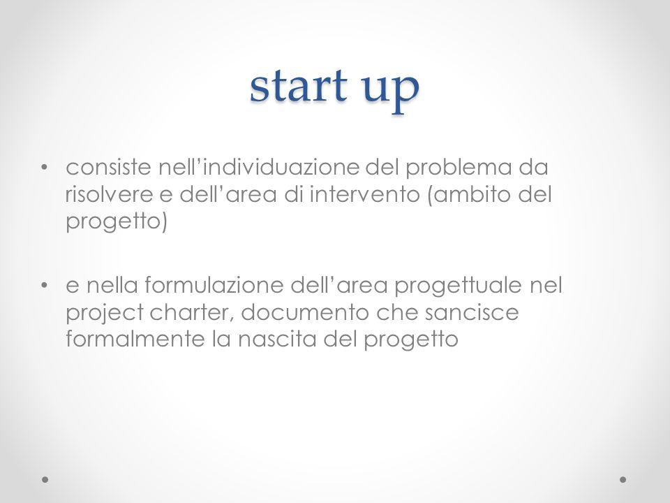 start up consiste nell'individuazione del problema da risolvere e dell'area di intervento (ambito del progetto) e nella formulazione dell'area progett