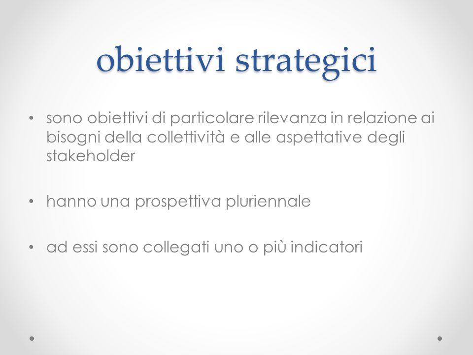 obiettivi strategici sono obiettivi di particolare rilevanza in relazione ai bisogni della collettività e alle aspettative degli stakeholder hanno una