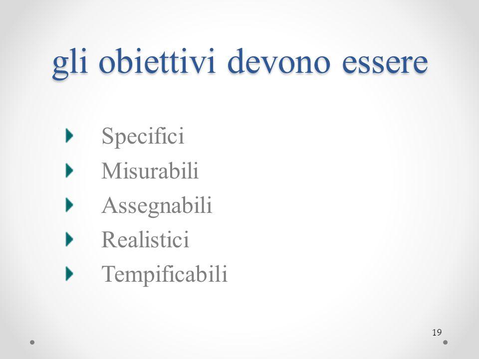 19 gli obiettivi devono essere Specifici Misurabili Assegnabili Realistici Tempificabili