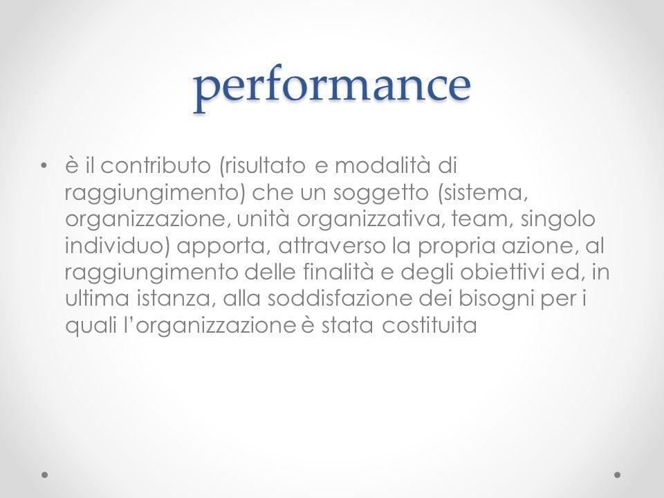 performance è il contributo (risultato e modalità di raggiungimento) che un soggetto (sistema, organizzazione, unità organizzativa, team, singolo indi