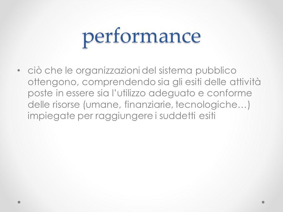 performance ciò che le organizzazioni del sistema pubblico ottengono, comprendendo sia gli esiti delle attività poste in essere sia l'utilizzo adeguat