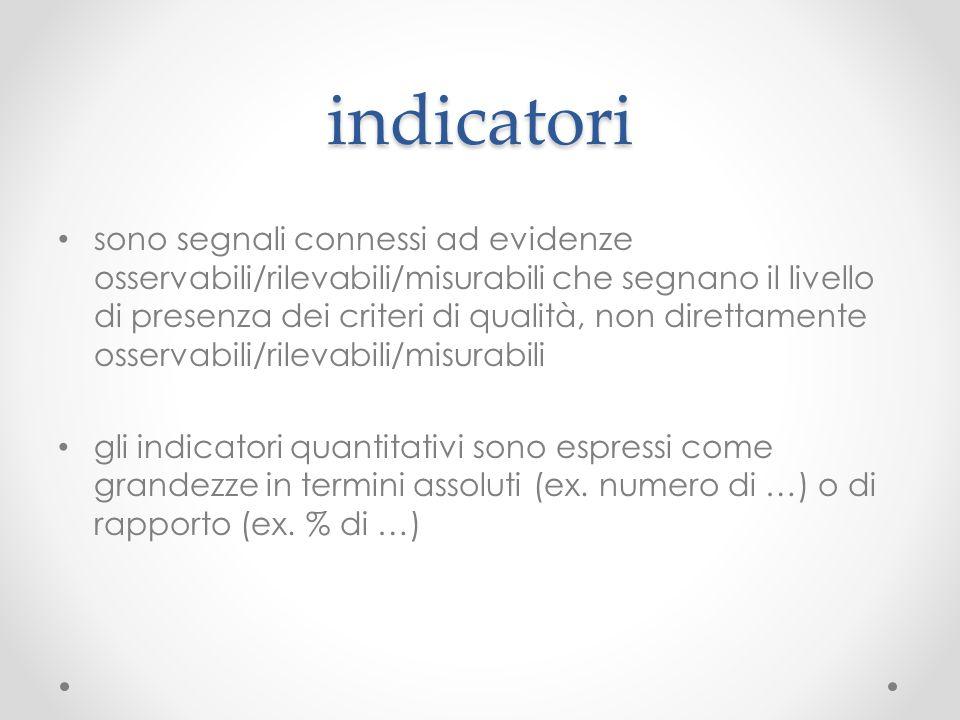 indicatori sono segnali connessi ad evidenze osservabili/rilevabili/misurabili che segnano il livello di presenza dei criteri di qualità, non direttam