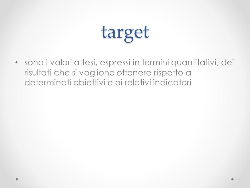 target sono i valori attesi, espressi in termini quantitativi, dei risultati che si vogliono ottenere rispetto a determinati obiettivi e ai relativi i