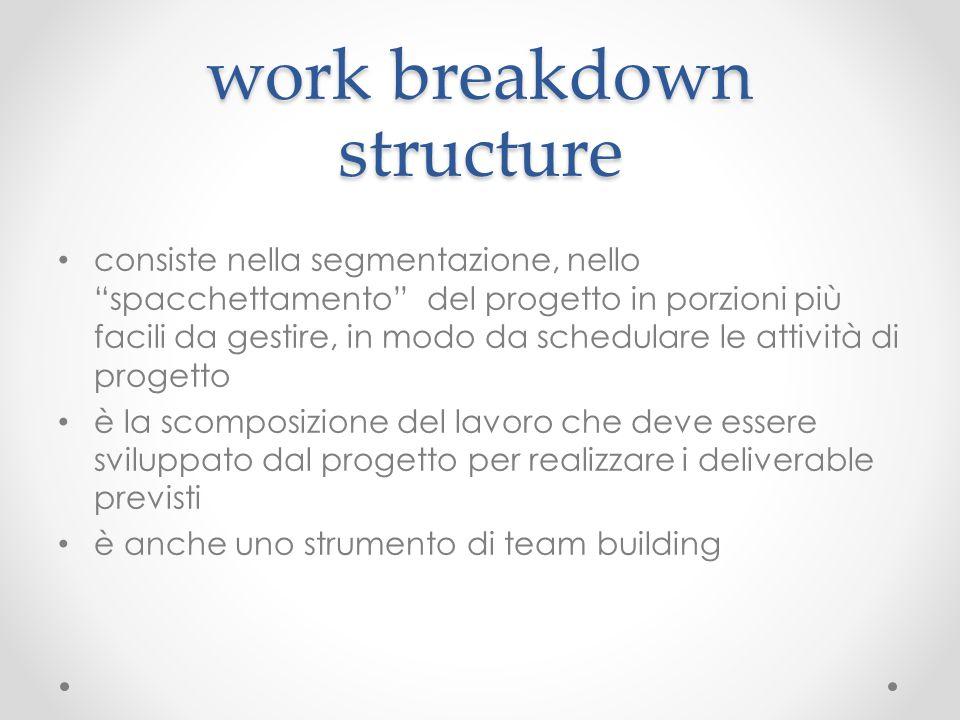 """work breakdown structure consiste nella segmentazione, nello """"spacchettamento"""" del progetto in porzioni più facili da gestire, in modo da schedulare l"""