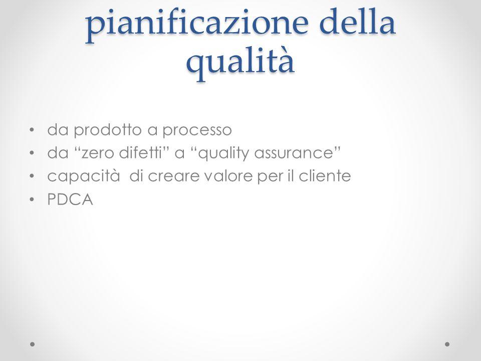 """pianificazione della qualità da prodotto a processo da """"zero difetti"""" a """"quality assurance"""" capacità di creare valore per il cliente PDCA"""